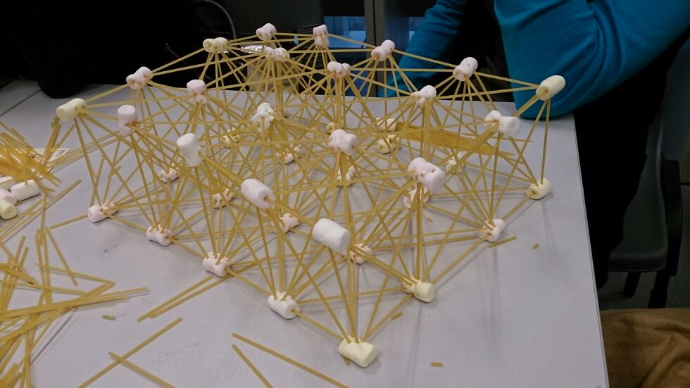 Team Building Activities Spaghetti And Marshmallows